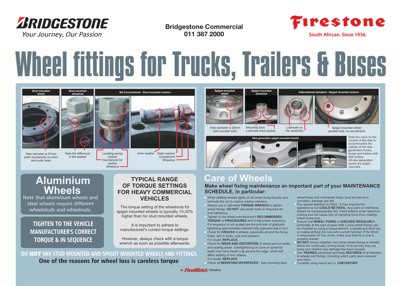 Wheel fittings 2016 Page 1