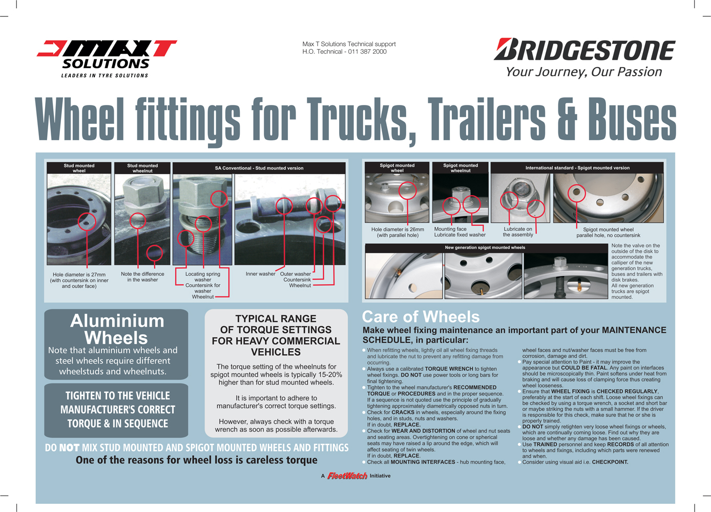 Wheel fittings 2012 Page 1
