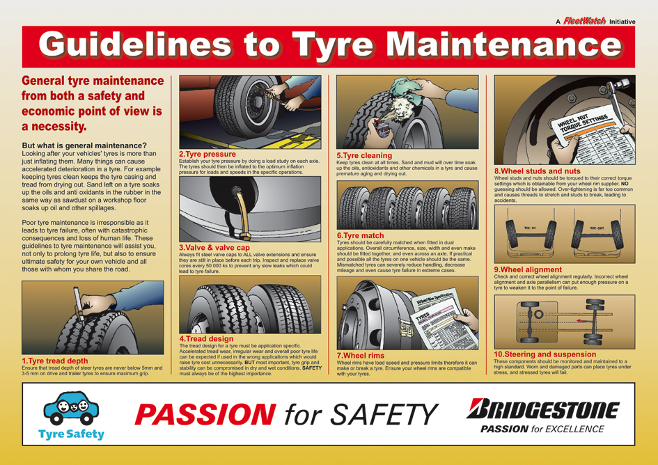 Tyre Maintenance Poster