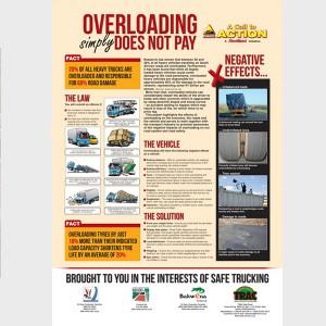Overloading Poster